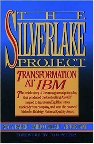 シルバーレイク・プロジェクト