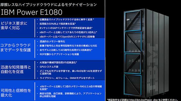 Power E1080の主な特徴
