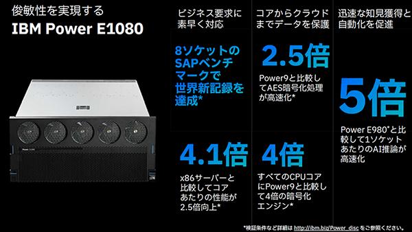 Power E1080の達成